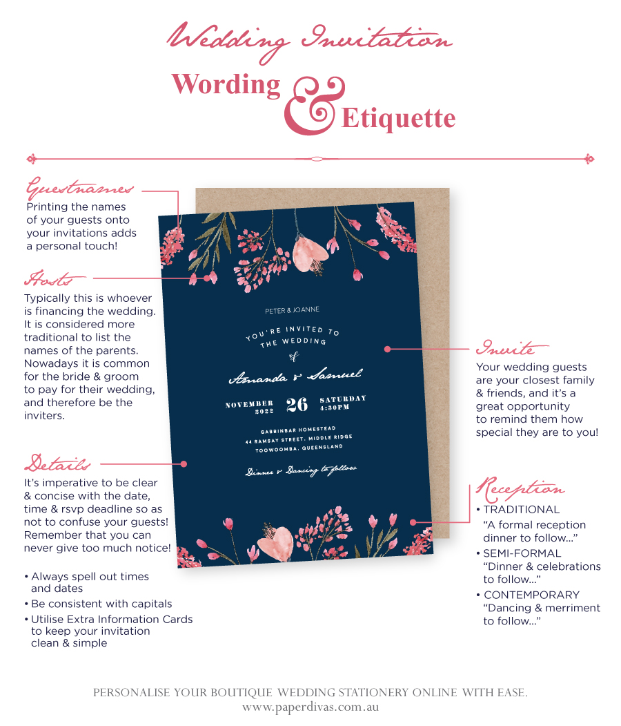 Wedding Wording Help